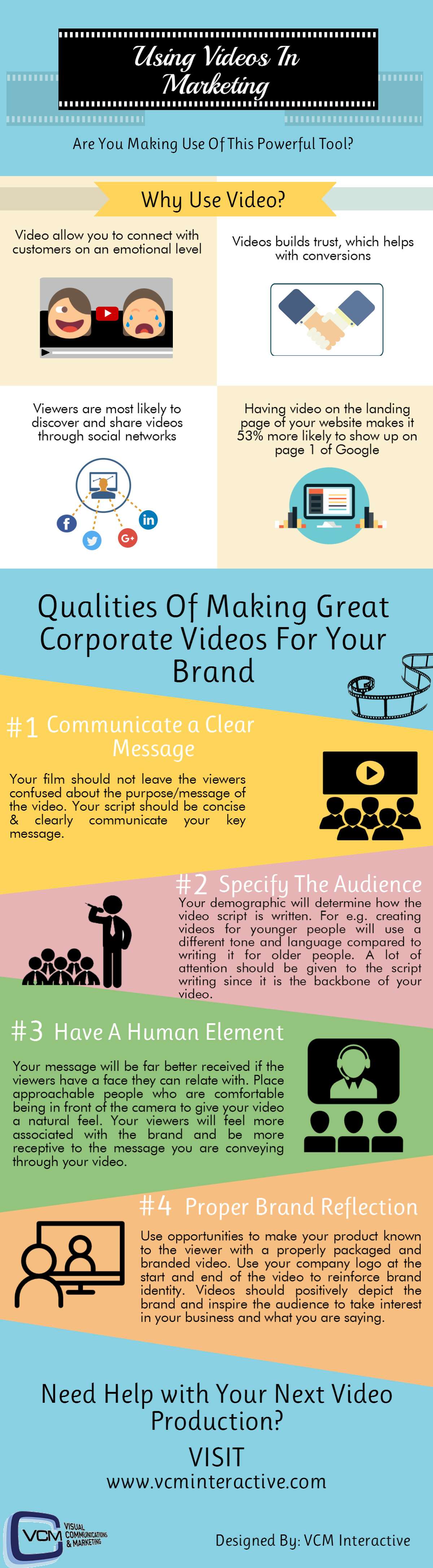 Corporate Video Production Toronto-Using Video In Marketing