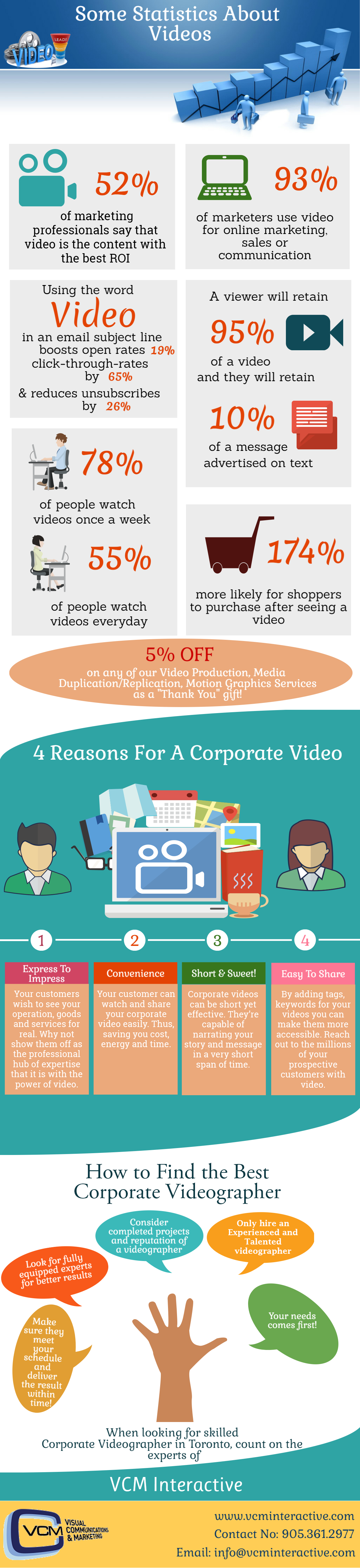 corporate video production Toronto