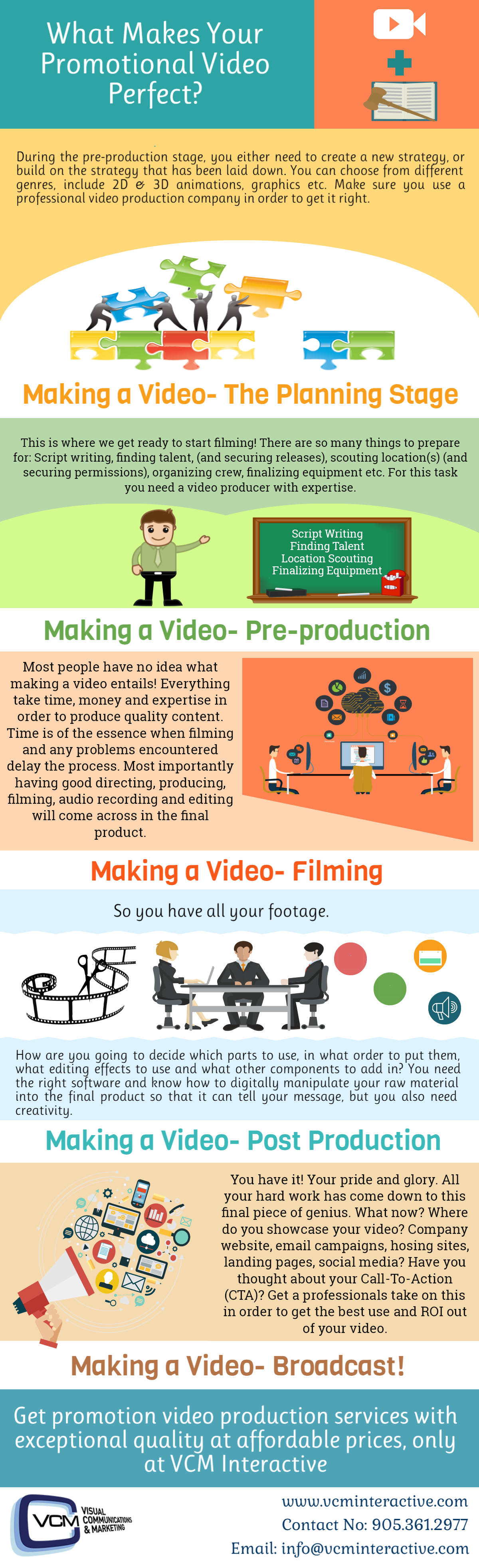 Perfect promotional video production Toronto
