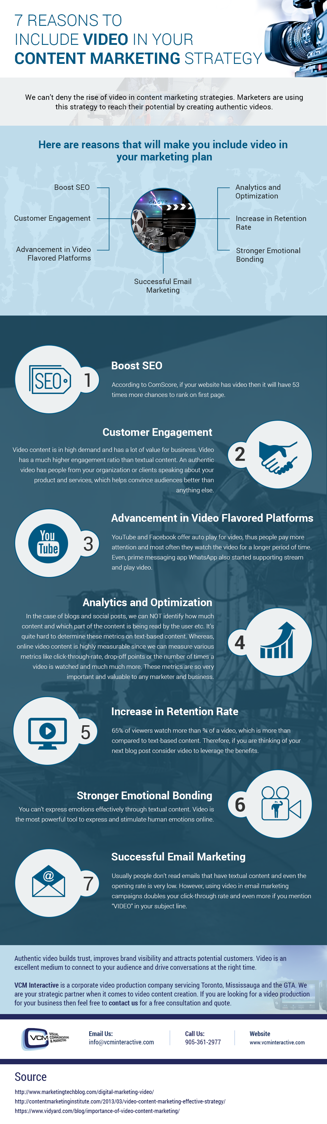 7 Reasons to Include Video in Your Content Marketing Strategy