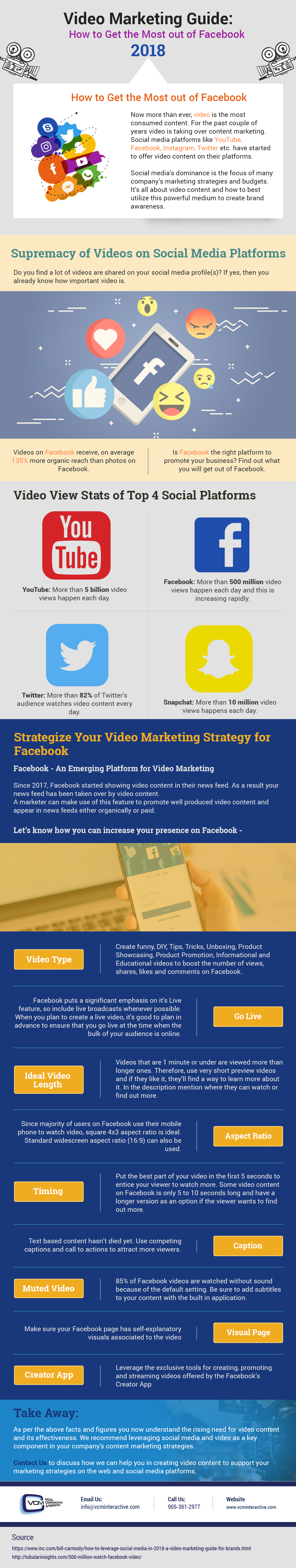 Video Marketing Toronto (Guide)