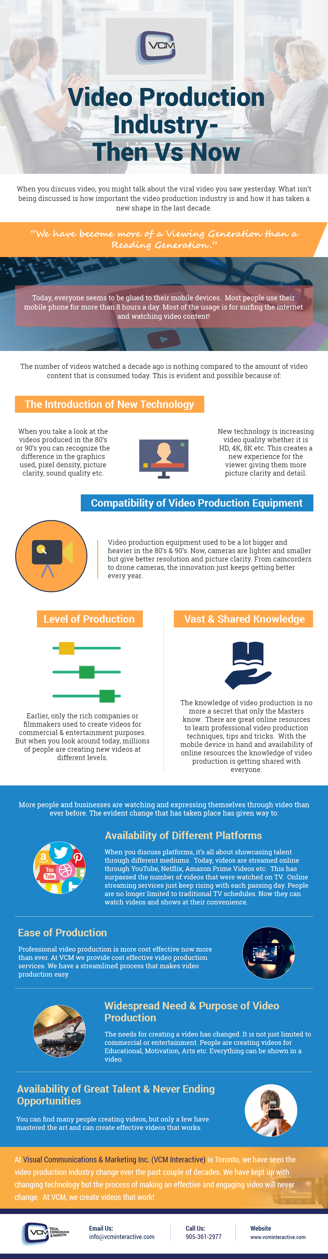 The Evolution of Video Production Companies