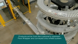 Complete Robotic Medical Device Automated Packaging System Promo Video